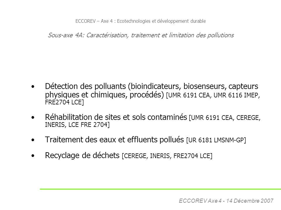 Traitement des eaux et effluents pollués [UR 6181 LMSNM-GP]